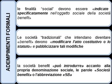 SocietàBenefitAdempimenti-1