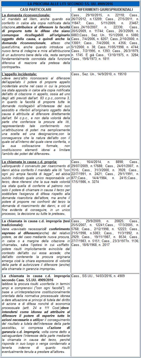 LaProcura-CasiParticolari-1
