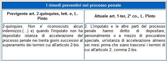 LPinto-Penale