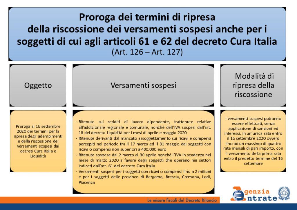thumbnail of Slide DL_Rilancio_vv25052020-Copia_part11