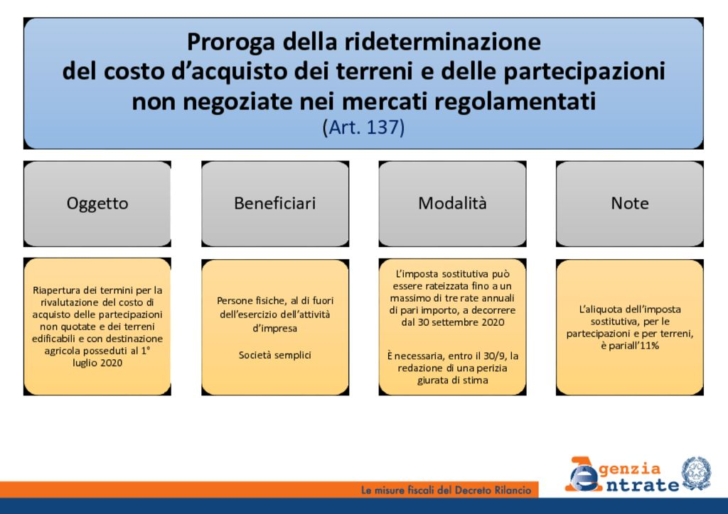 thumbnail of Slide DL_Rilancio_vv25052020-Copia_part13