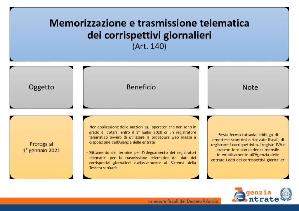 thumbnail of Slide DL_Rilancio_vv25052020-Copia_part14