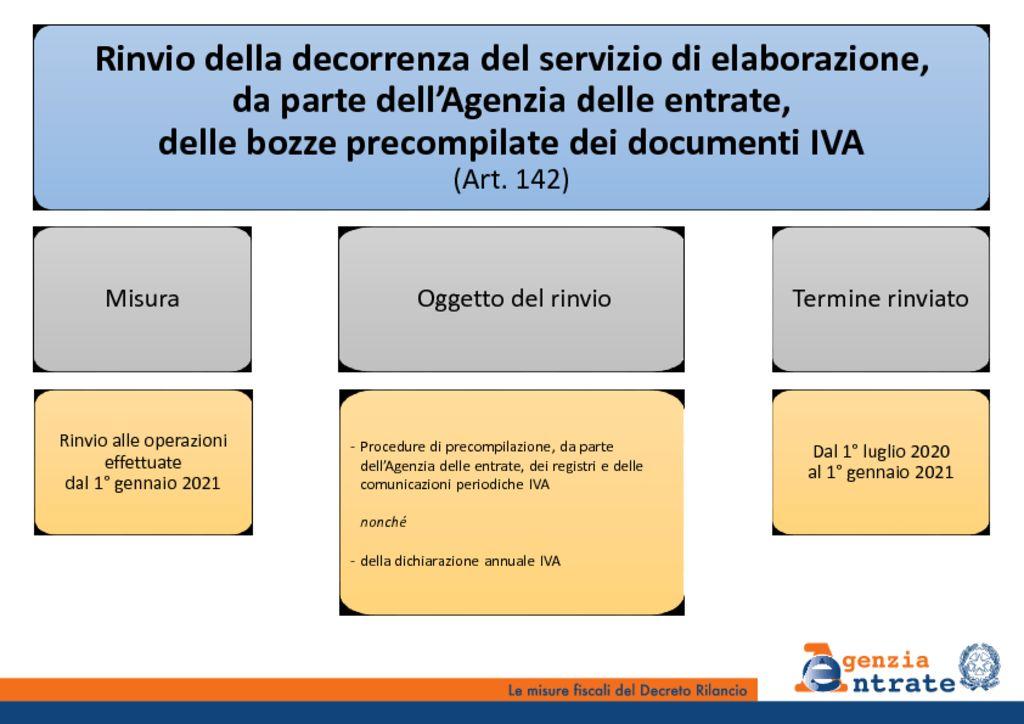 thumbnail of Slide DL_Rilancio_vv25052020-Copia_part16