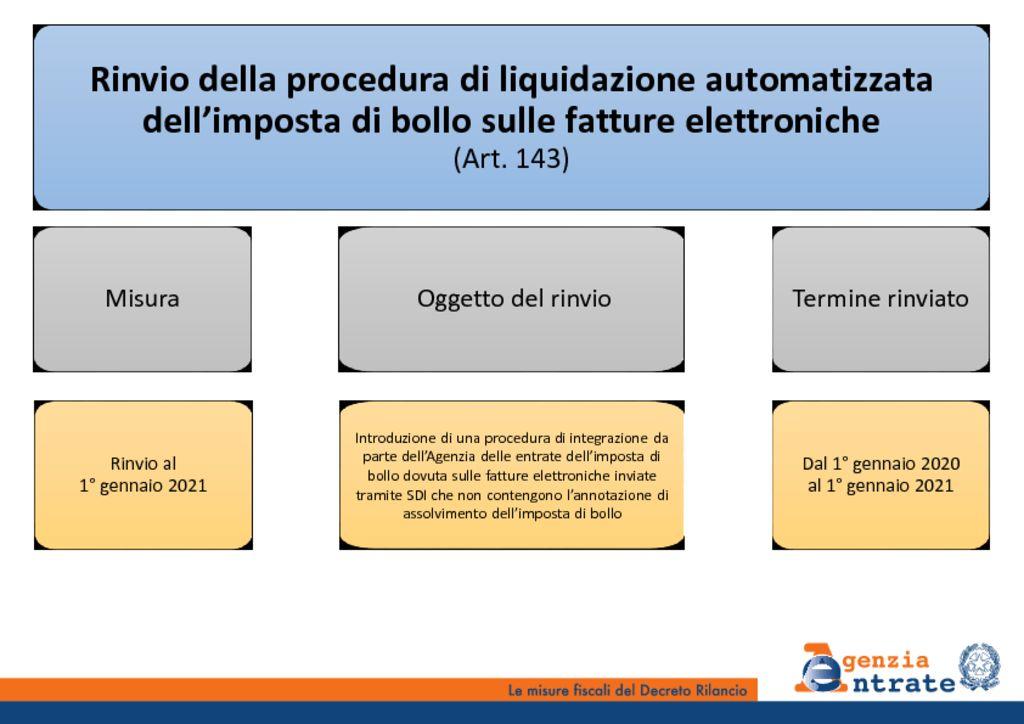 thumbnail of Slide DL_Rilancio_vv25052020-Copia_part17