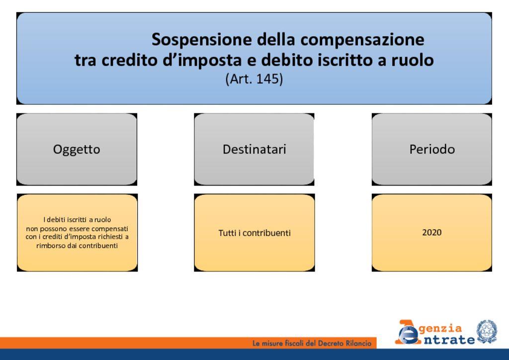 thumbnail of Slide DL_Rilancio_vv25052020-Copia_part19