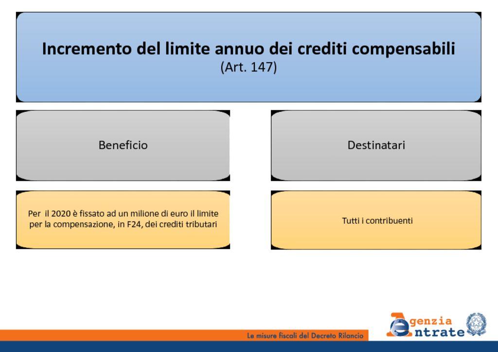 thumbnail of Slide DL_Rilancio_vv25052020-Copia_part20