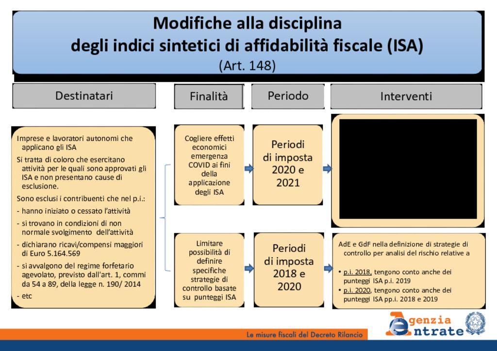 thumbnail of Slide DL_Rilancio_vv25052020-Copia_part21