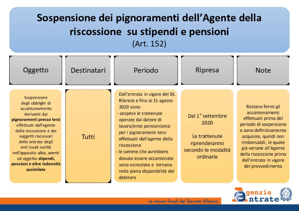 thumbnail of Slide DL_Rilancio_vv25052020-Copia_part22