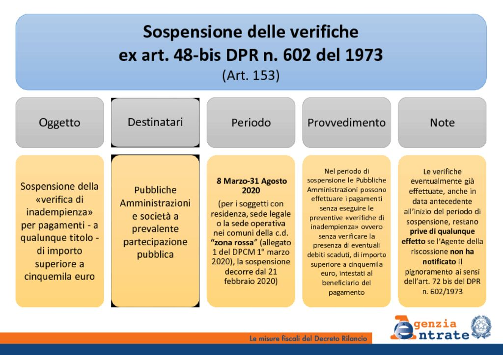 thumbnail of Slide DL_Rilancio_vv25052020-Copia_part23