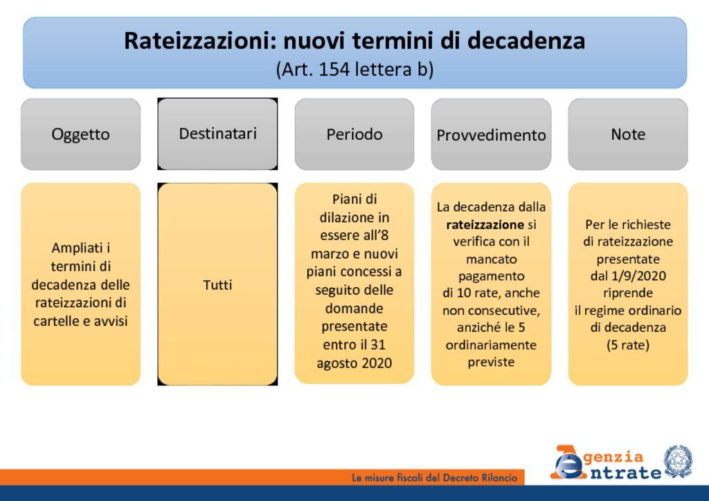 thumbnail of Slide DL_Rilancio_vv25052020-Copia_part25