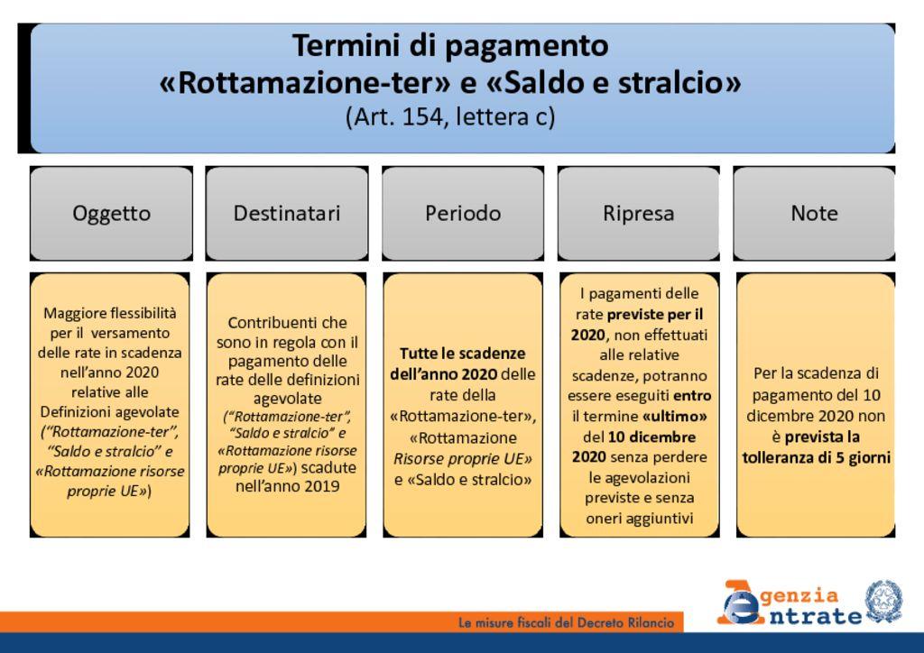 thumbnail of Slide DL_Rilancio_vv25052020-Copia_part26