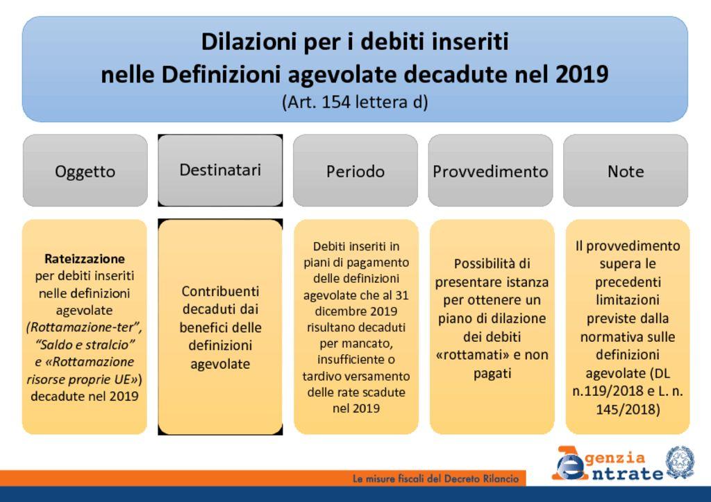 thumbnail of Slide DL_Rilancio_vv25052020-Copia_part27