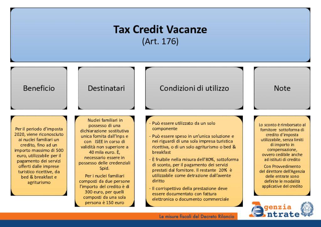 thumbnail of Slide DL_Rilancio_vv25052020-Copia_part30
