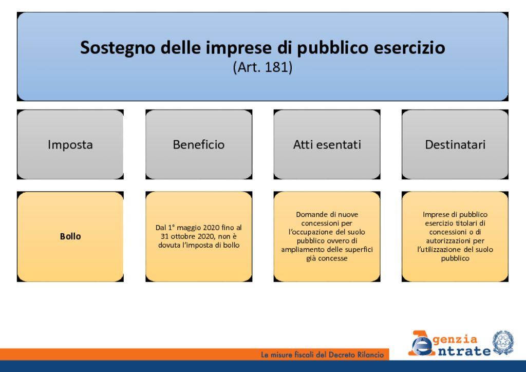 thumbnail of Slide DL_Rilancio_vv25052020-Copia_part31
