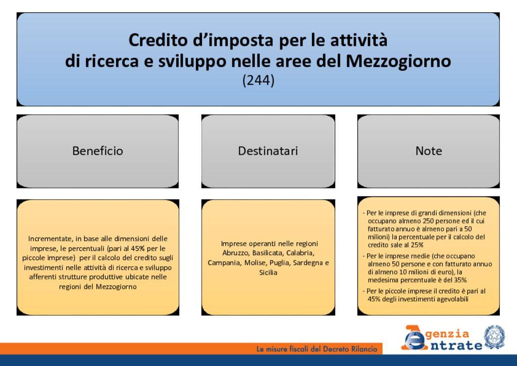 thumbnail of Slide DL_Rilancio_vv25052020-Copia_part32