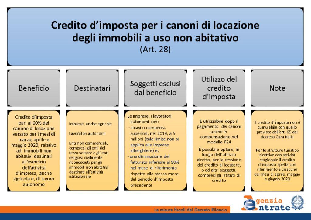 thumbnail of Slide DL_Rilancio_vv25052020-Copia_part4