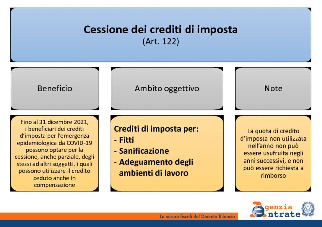 thumbnail of Slide DL_Rilancio_vv25052020-Copia_part7