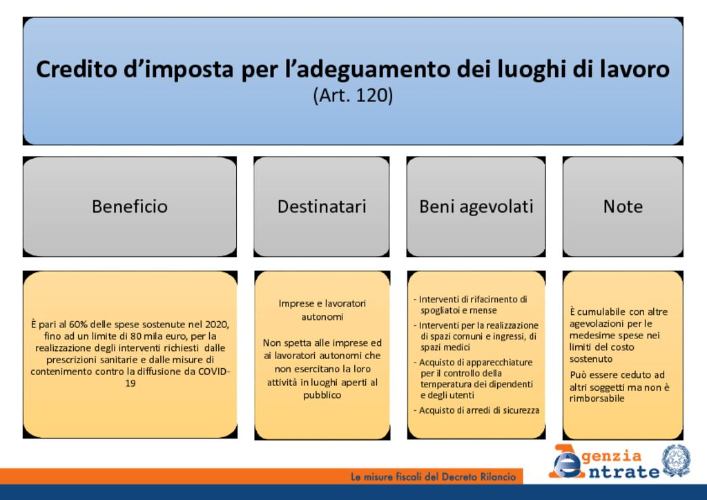 thumbnail of Slide DL_Rilancio_vv25052020-Copia_part8